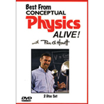 The Best of Paul Hewitt 2 DVD Set